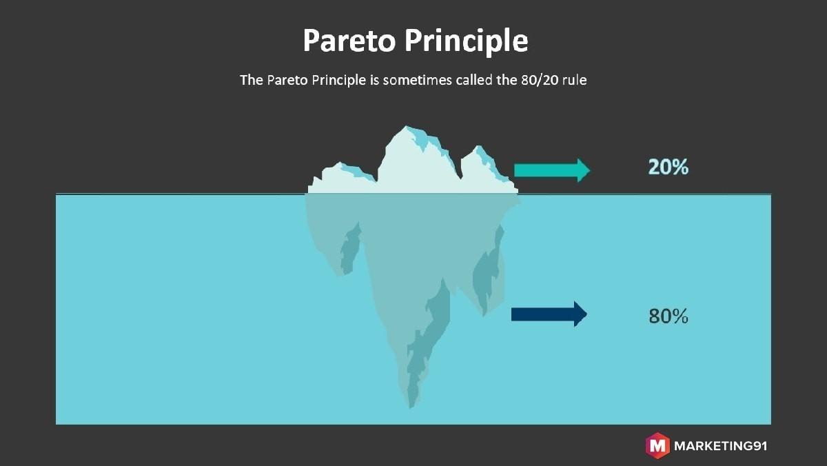 قانون پارتو